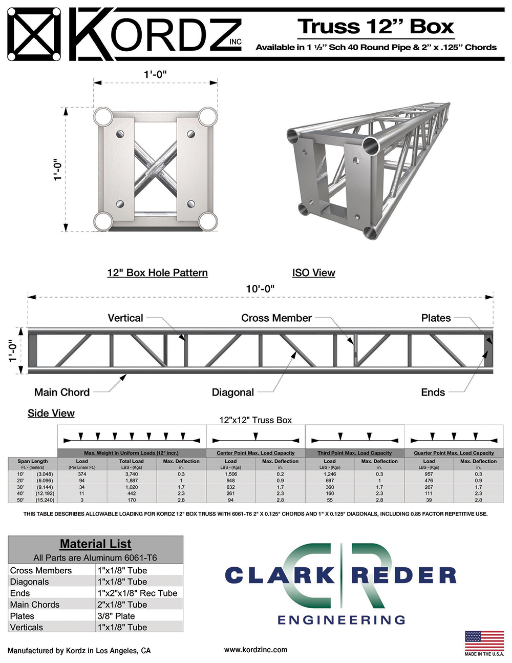 Lighting And Stage Truss In Los Angeles Ca Custom Theater Diagram Whether Youre Mounting Heavy Atop It Or Using As An Interactive Piece Of The Set Design Count On Our Trusses To Stand Strong Do